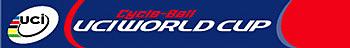 Radball-Weltcup: Weltmeister Matthias König und Uwe Berner gewinnen Finale